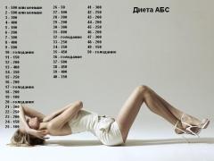 Диета abc 50 дней. Основные сведения о диете диета дюкана.