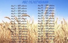 Диета abc на 30 дней и «светофор»: результаты и рацион.
