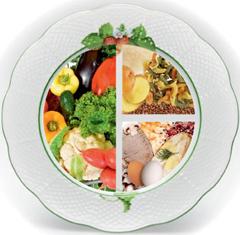 меню правильного питания москва