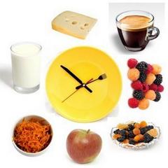 рацион правильного питания на каждый день меню